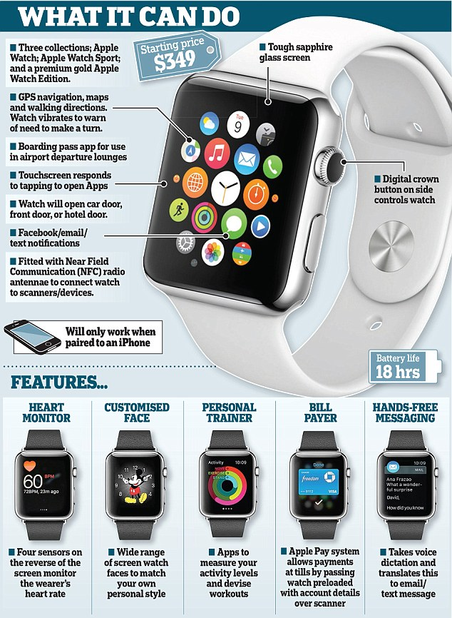 US SMART WATCH GRAPHIC.jpg